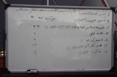 مجمع انتخابات رئیس هیات فوتبال (عکاس: امیرحسین قربانی)