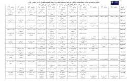 اعلام برنامه معاینات پزشکی تیم های لیگ برتر استان تهران