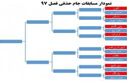جدول مسابقات جام حذفی فصل 97