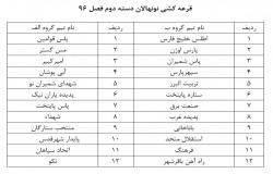اعلام قرعه کشی مسابقات دسته دوم تهران